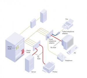 Wiring Data Scheme